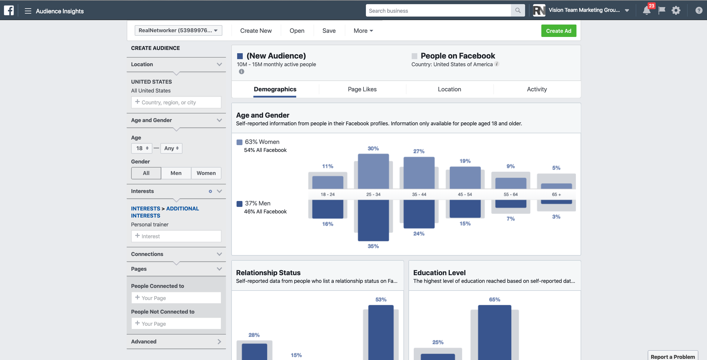 Facebook Audience Insights for Network Marketers